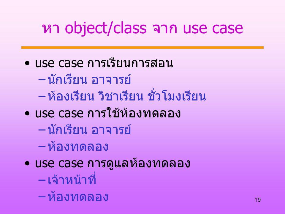 หา object/class จาก use case