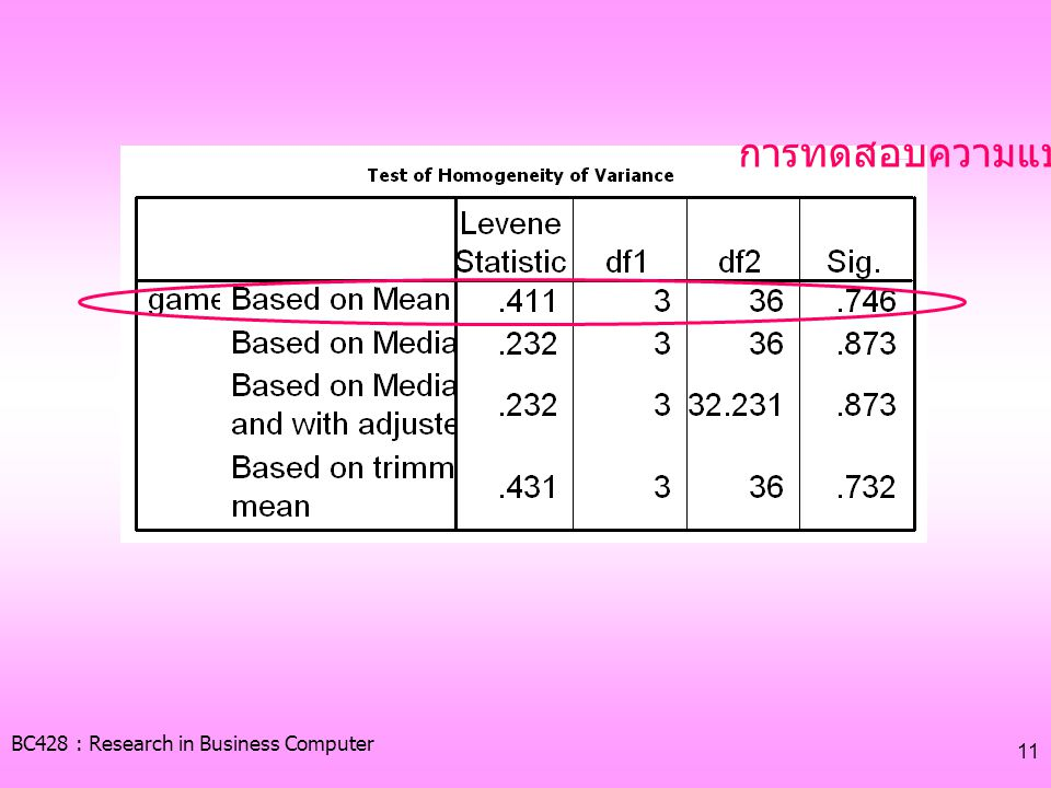 การทดสอบความแปรปรวน BC428 : Research in Business Computer