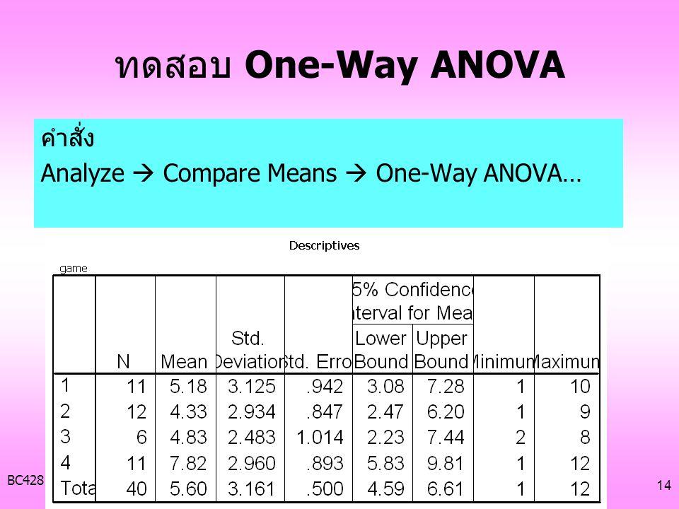 ทดสอบ One-Way ANOVA คำสั่ง Analyze  Compare Means  One-Way ANOVA…