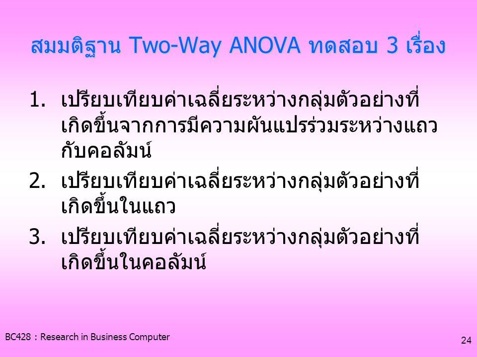สมมติฐาน Two-Way ANOVA ทดสอบ 3 เรื่อง
