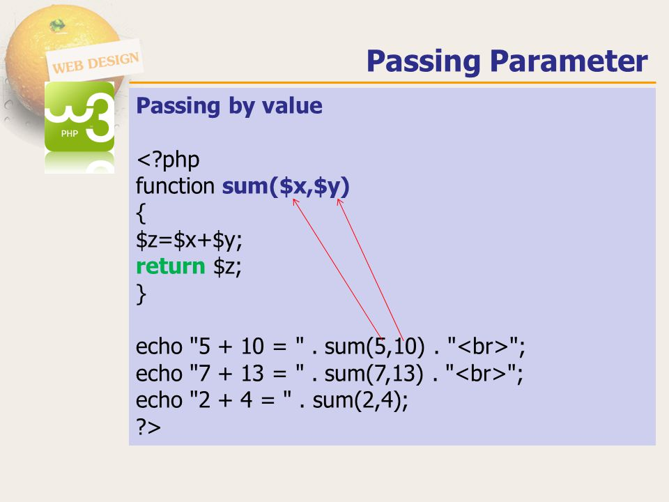 Passing Parameter Passing by value