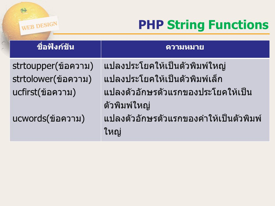 PHP String Functions strtoupper(ข้อความ) strtolower(ข้อความ)