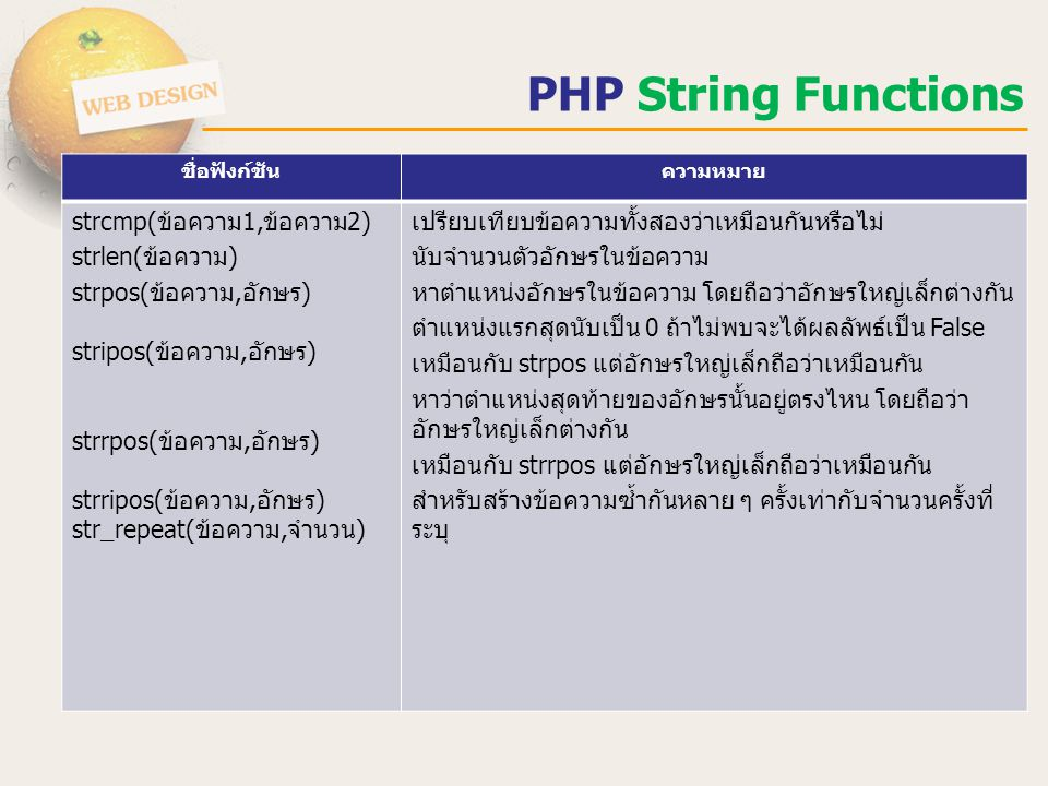 PHP String Functions strcmp(ข้อความ1,ข้อความ2) strlen(ข้อความ)