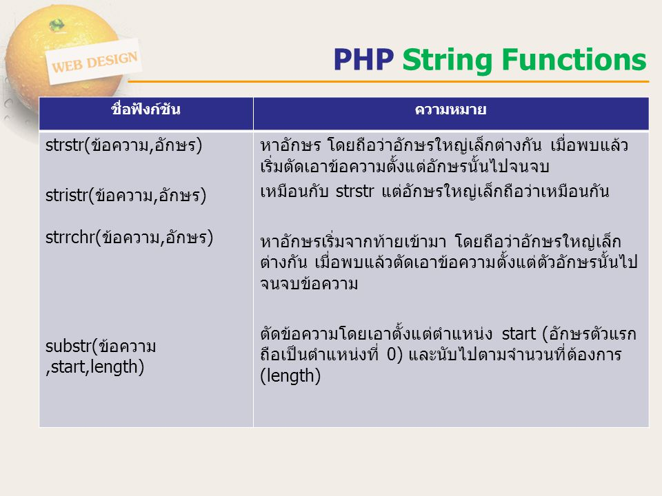PHP String Functions strstr(ข้อความ,อักษร) stristr(ข้อความ,อักษร)