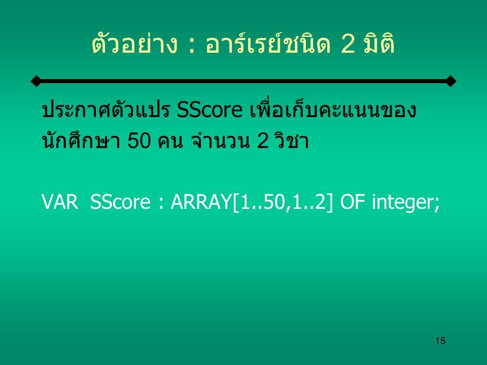 ตัวอย่าง : อาร์เรย์ชนิด 2 มิติ