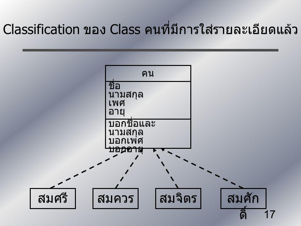 Classification ของ Class คนที่มีการใส่รายละเอียดแล้ว