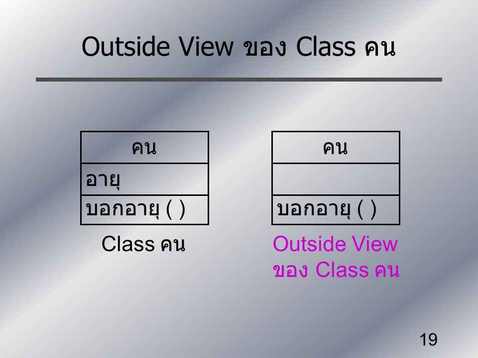 Outside View ของ Class คน