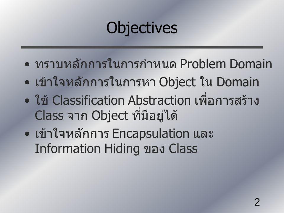 Objectives ทราบหลักการในการกำหนด Problem Domain