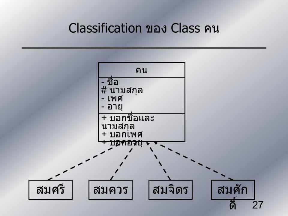 Classification ของ Class คน