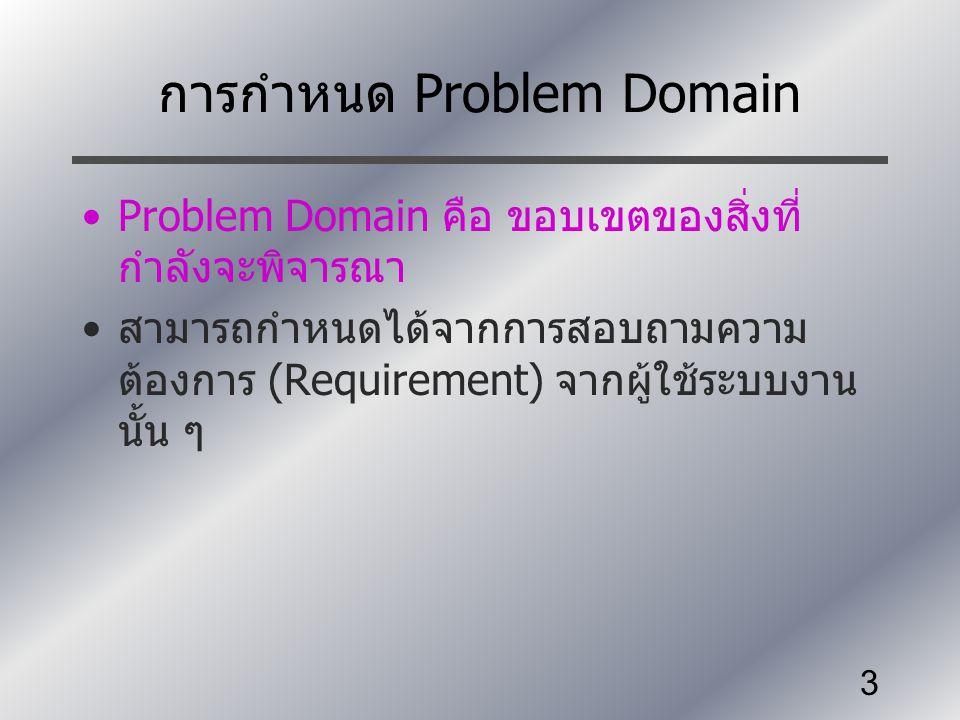 การกำหนด Problem Domain