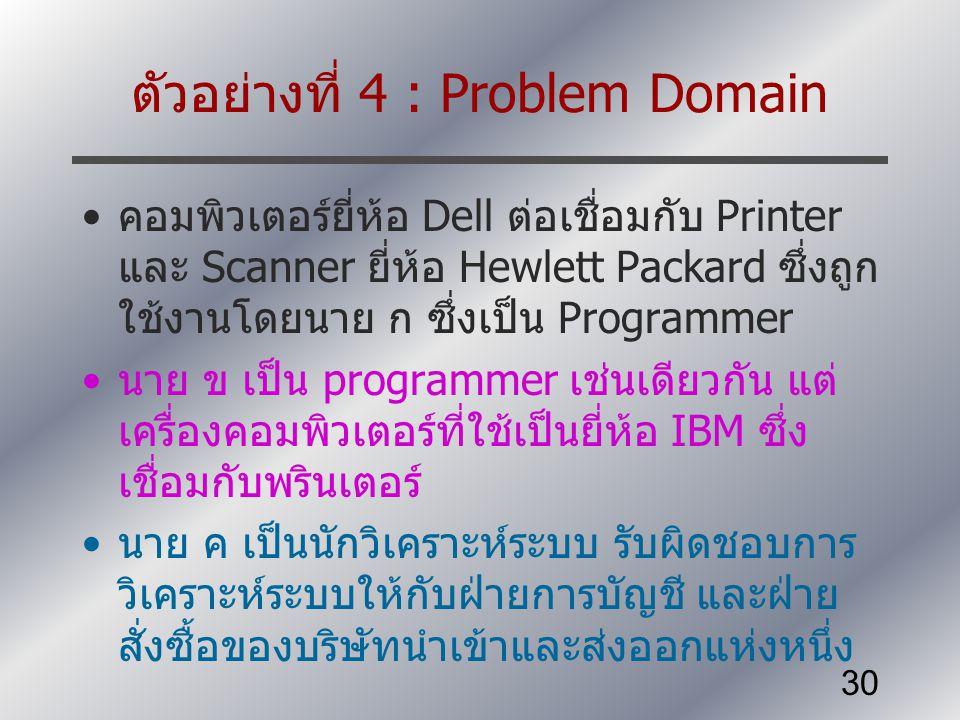 ตัวอย่างที่ 4 : Problem Domain