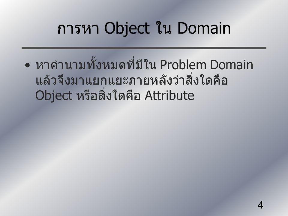 การหา Object ใน Domain หาคำนามทั้งหมดที่มีใน Problem Domain แล้วจึงมาแยกแยะภายหลังว่าสิ่งใดคือ Object หรือสิ่งใดคือ Attribute.