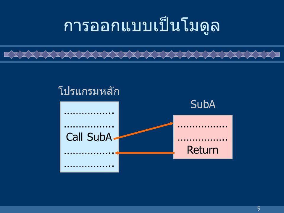 การออกแบบเป็นโมดูล …………….. Call SubA Return โปรแกรมหลัก SubA