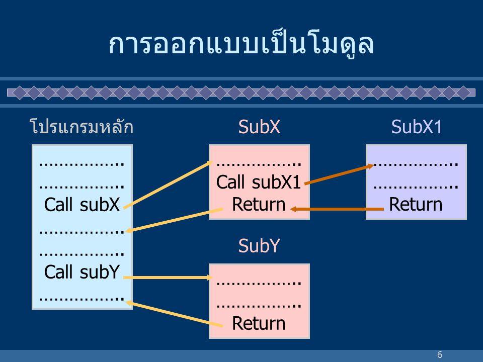 การออกแบบเป็นโมดูล …………….. Call subX Call subY Call subX1 Return