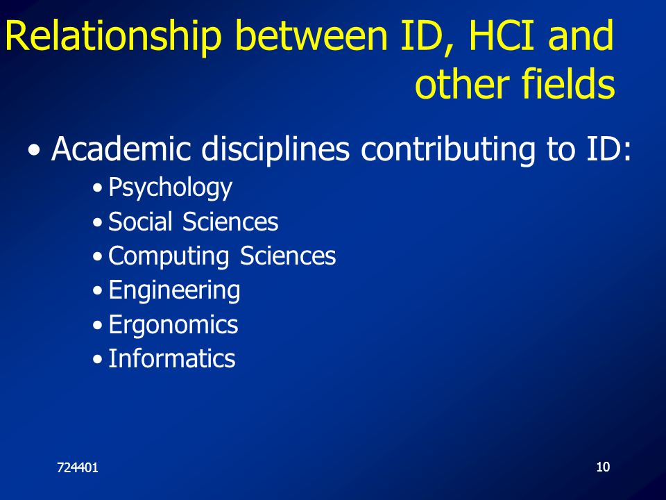 Relationship between ID, HCI and other fields
