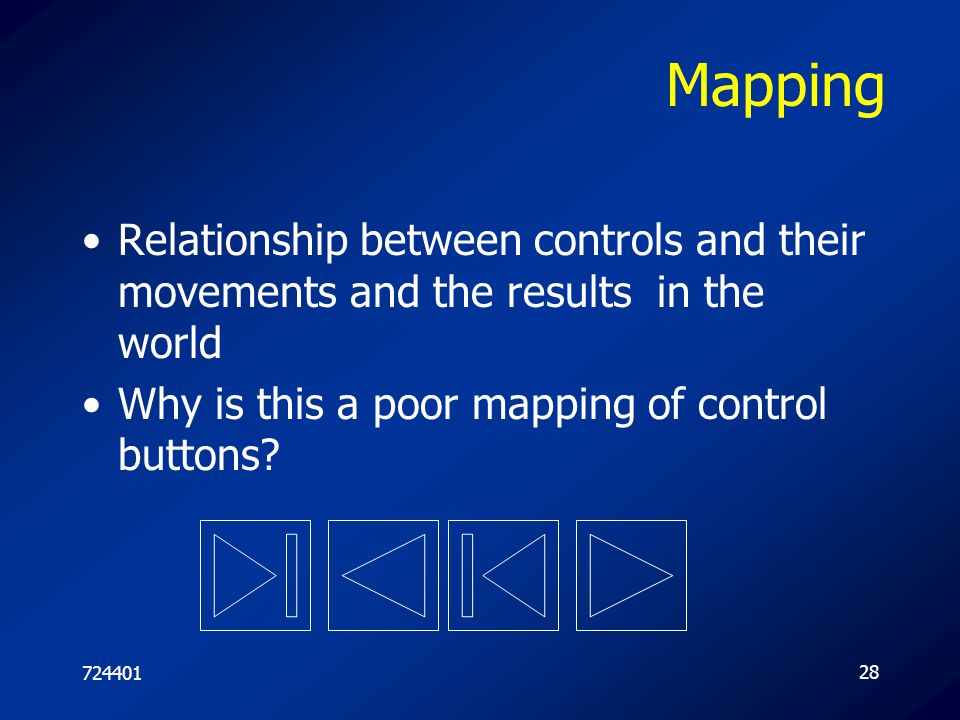 Mapping Relationship between controls and their movements and the results in the world. Why is this a poor mapping of control buttons