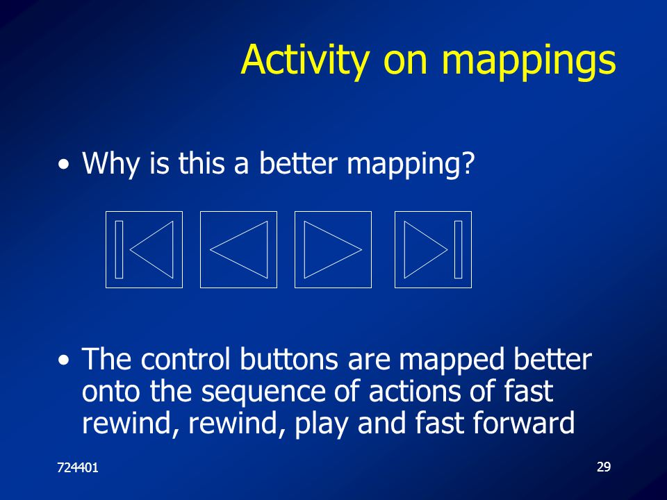 Activity on mappings Why is this a better mapping