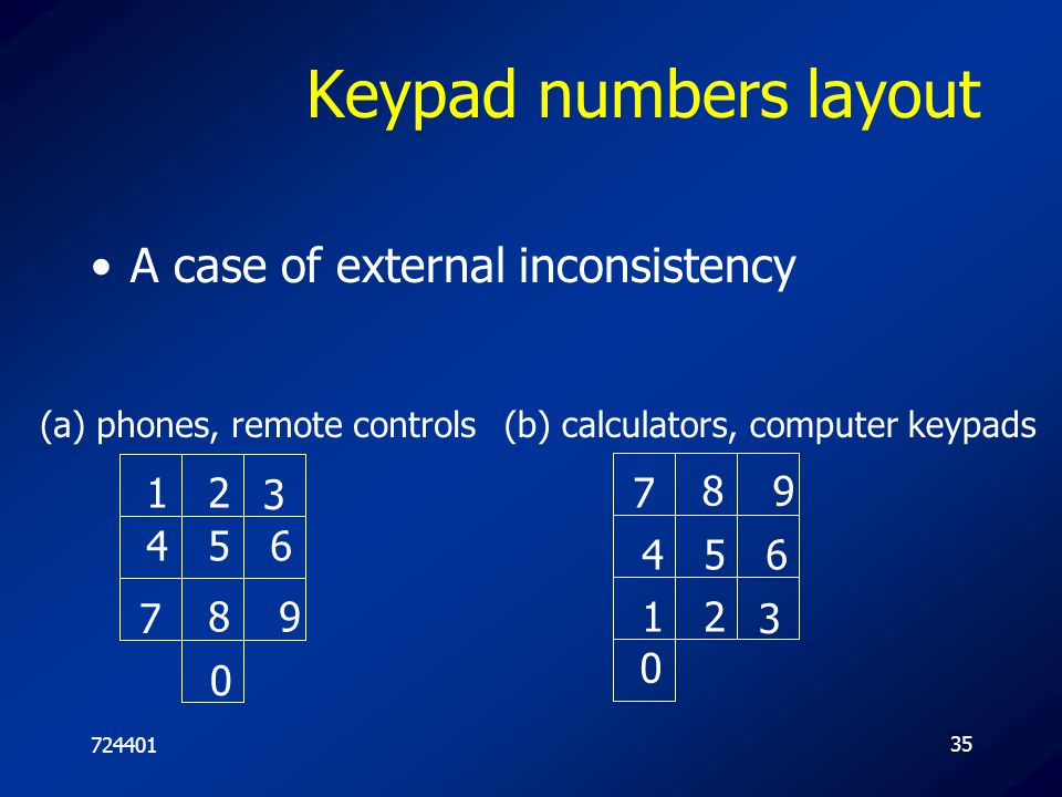 Keypad numbers layout A case of external inconsistency 1 2 3 4 5 6 7 8