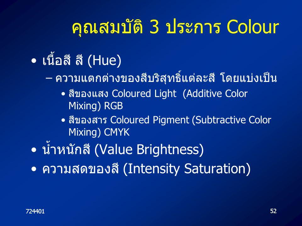 คุณสมบัติ 3 ประการ Colour