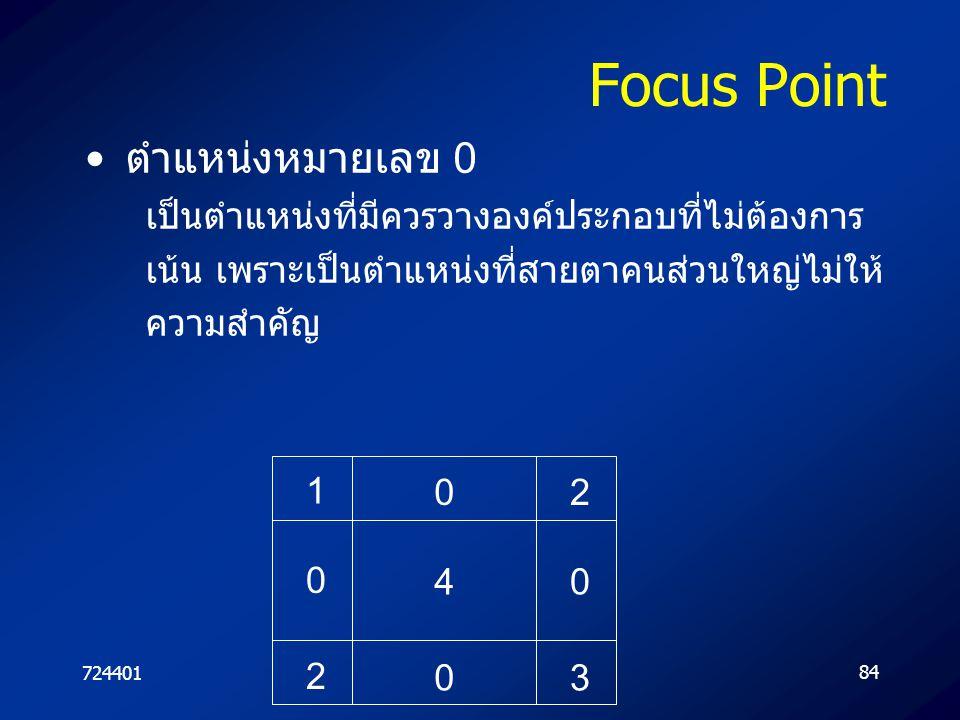 Focus Point ตำแหน่งหมายเลข 0