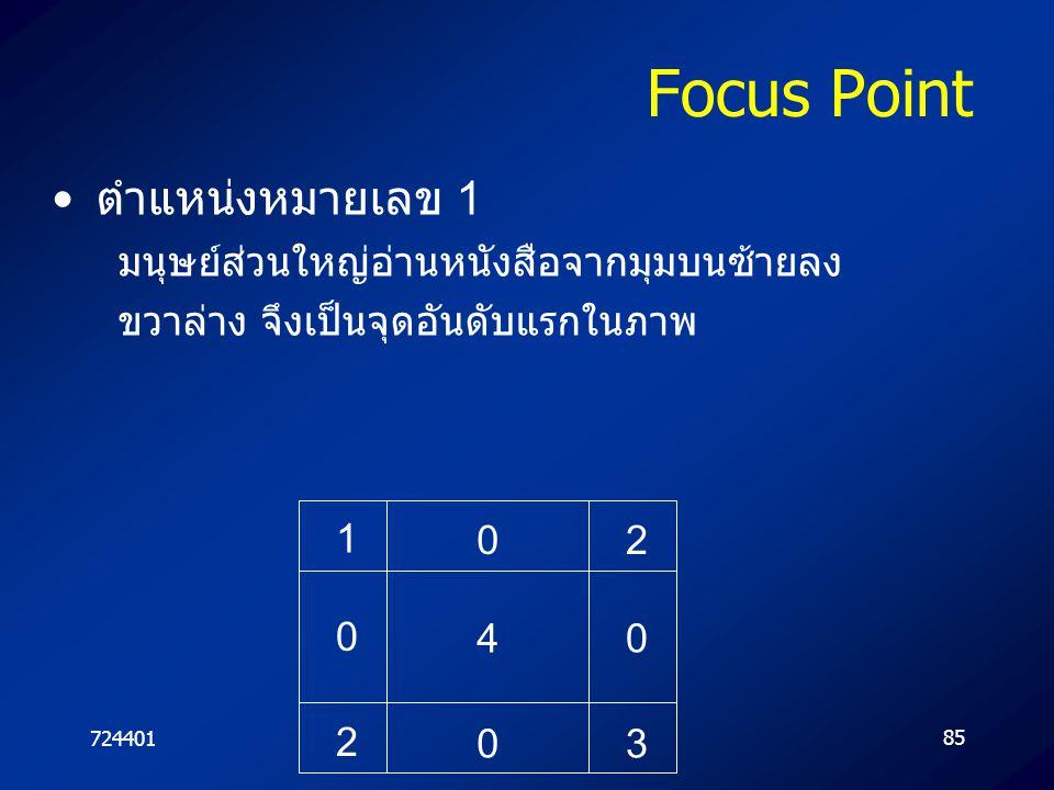 Focus Point ตำแหน่งหมายเลข 1