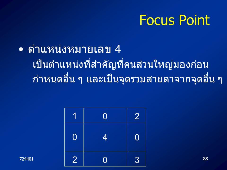 Focus Point ตำแหน่งหมายเลข 4