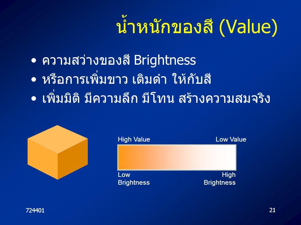 น้ำหนักของสี (Value) ความสว่างของสี Brightness