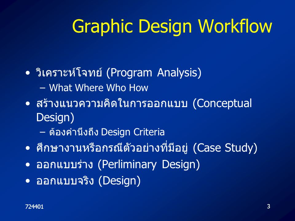 Graphic Design Workflow