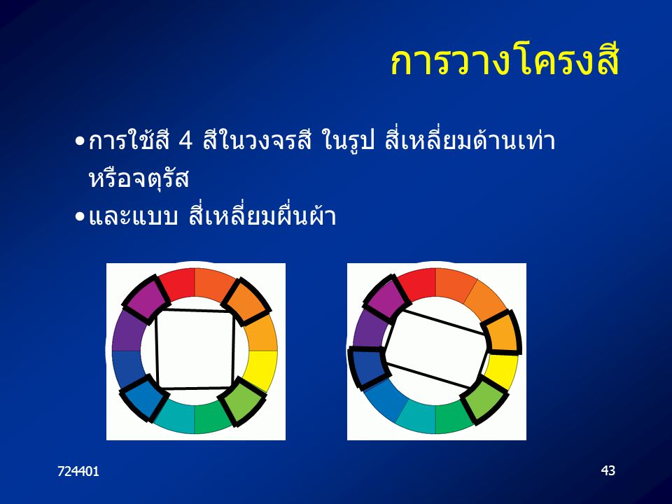 การวางโครงสี การใช้สี 4 สีในวงจรสี ในรูป สี่เหลี่ยมด้านเท่า หรือจตุรัส