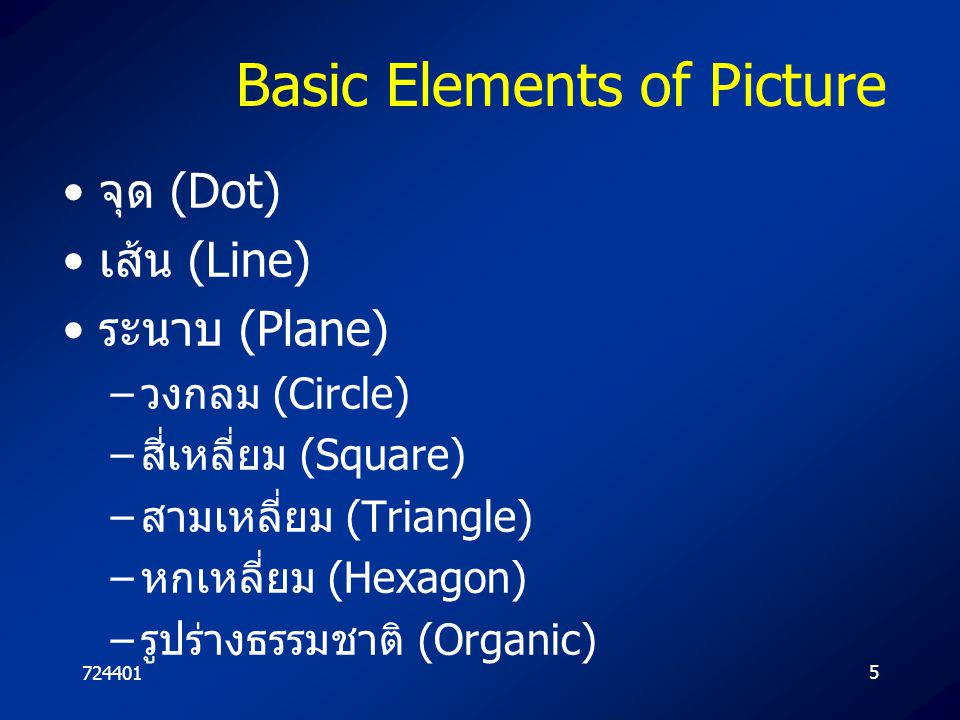 Basic Elements of Picture