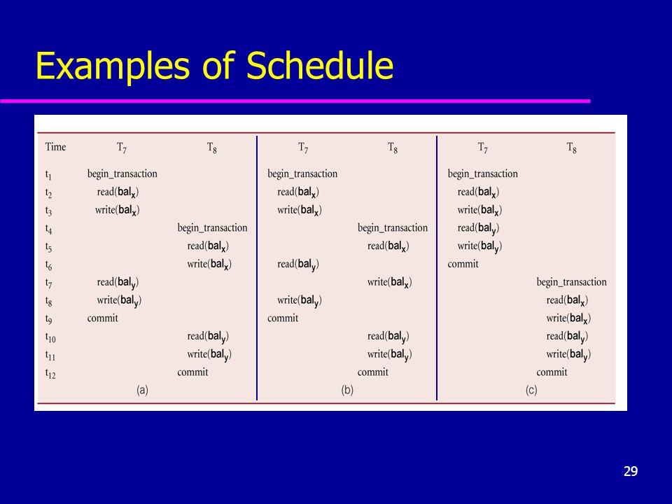 Examples of Schedule