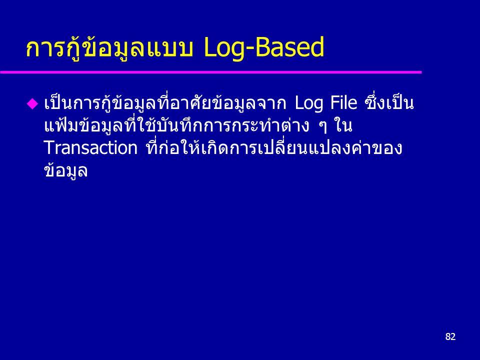 การกู้ข้อมูลแบบ Log-Based