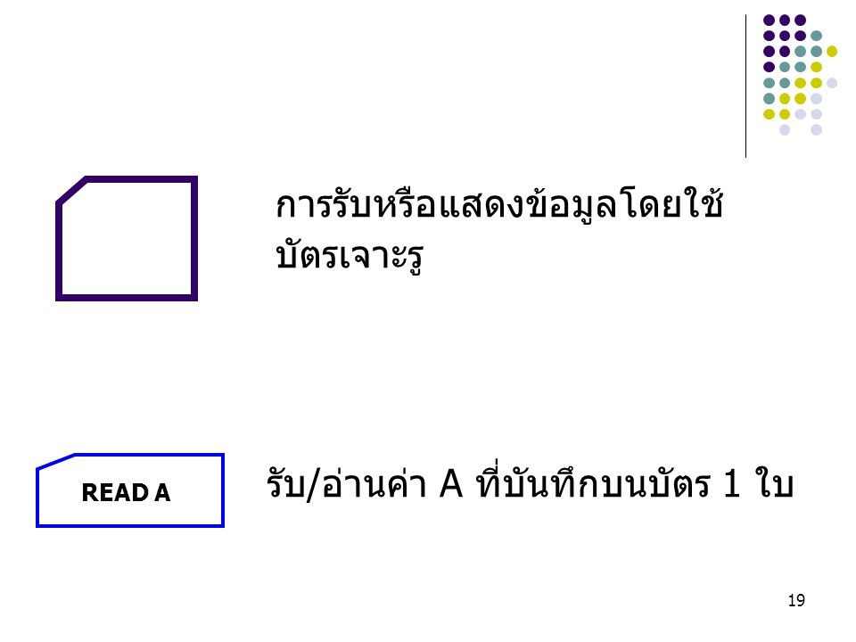 การรับหรือแสดงข้อมูลโดยใช้บัตรเจาะรู