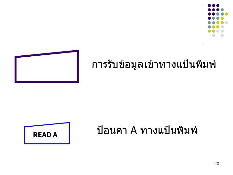 การรับข้อมูลเข้าทางแป้นพิมพ์