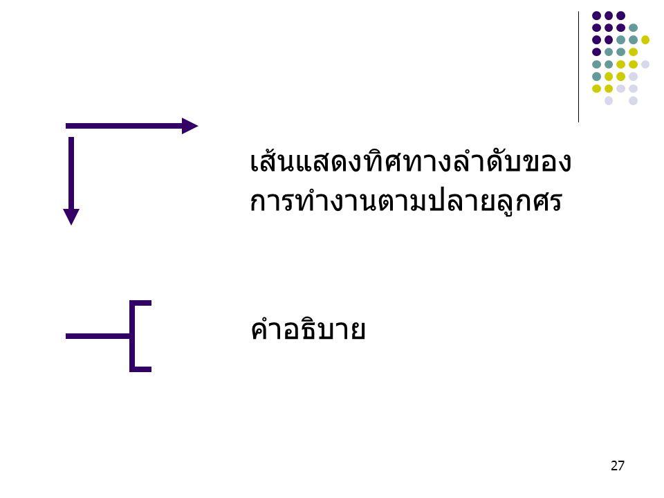 เส้นแสดงทิศทางลำดับของการทำงานตามปลายลูกศร