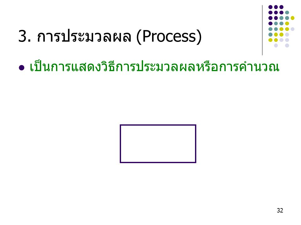 3. การประมวลผล (Process)