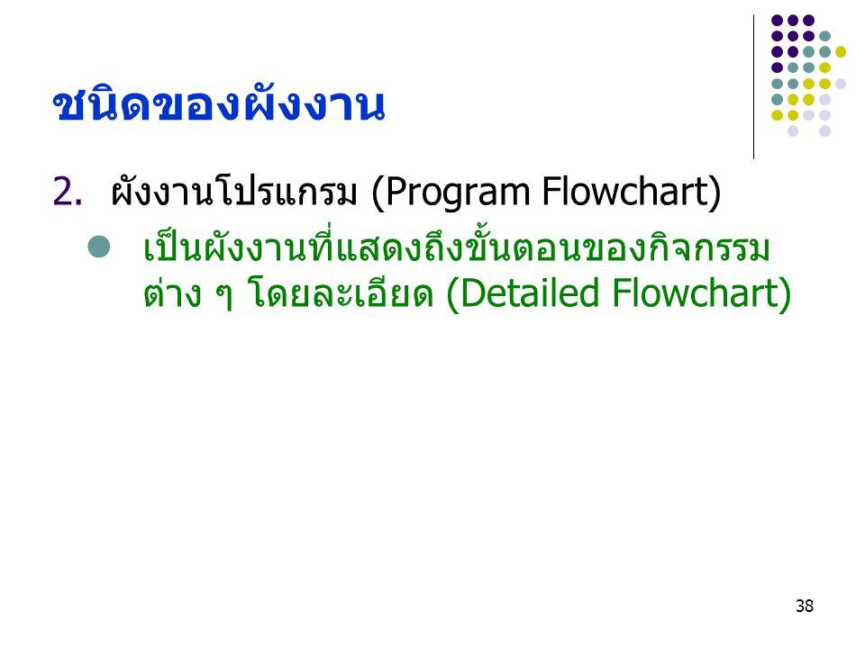 ชนิดของผังงาน ผังงานโปรแกรม (Program Flowchart)