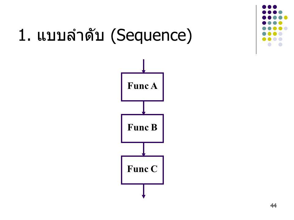 1. แบบลำดับ (Sequence) Func B Func A Func C