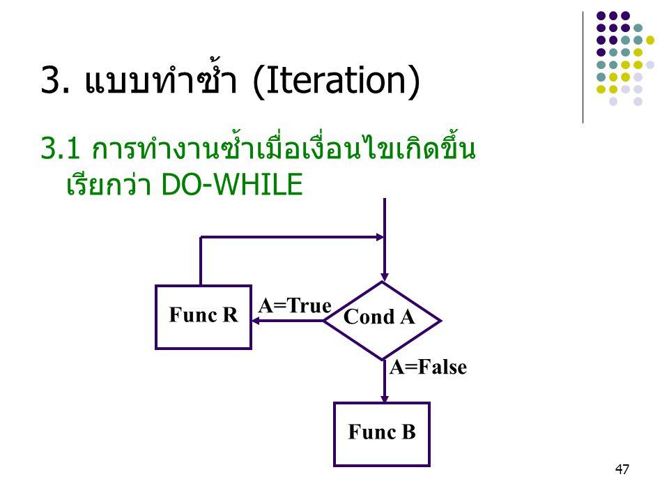 3. แบบทำซ้ำ (Iteration) 3.1 การทำงานซ้ำเมื่อเงื่อนไขเกิดขึ้น เรียกว่า DO-WHILE. Func R. Func B. Cond A.