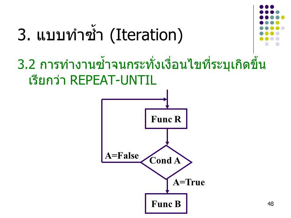 3. แบบทำซ้ำ (Iteration) 3.2 การทำงานซ้ำจนกระทั่งเงื่อนไขที่ระบุเกิดขึ้น เรียกว่า REPEAT-UNTIL. Func B.