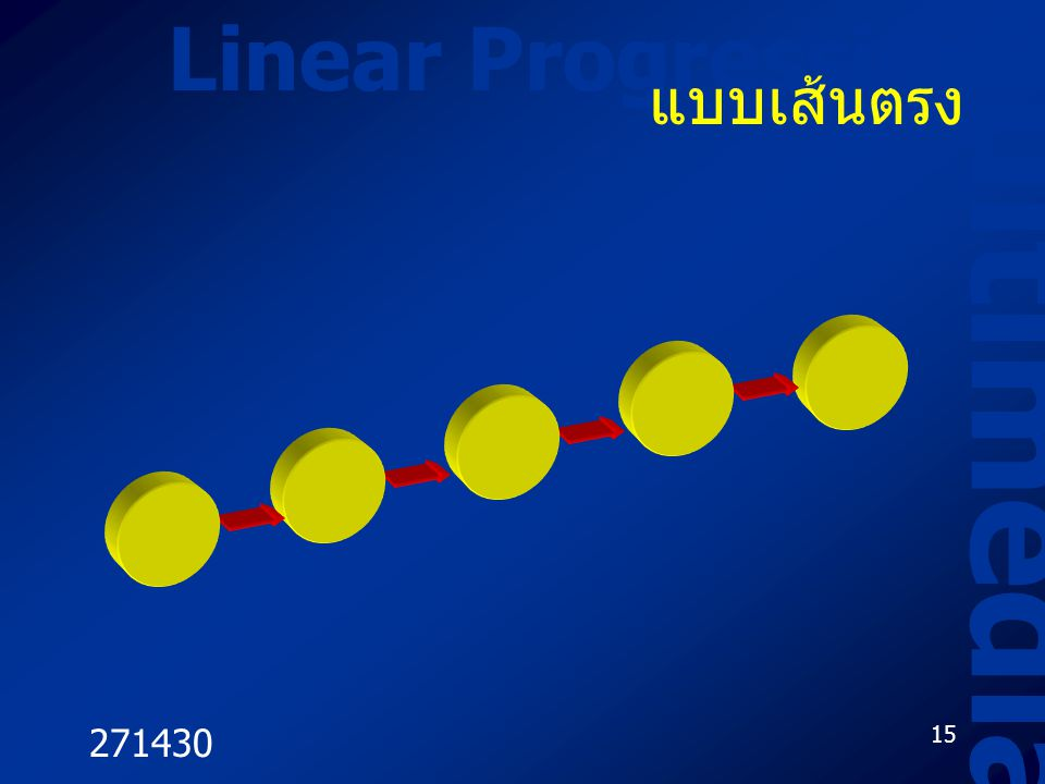 Linear Progression แบบเส้นตรง Multimedia 271430