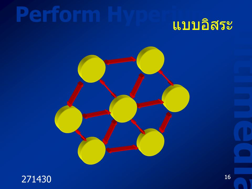 Perform Hyperjumping แบบอิสระ Multimedia 271430