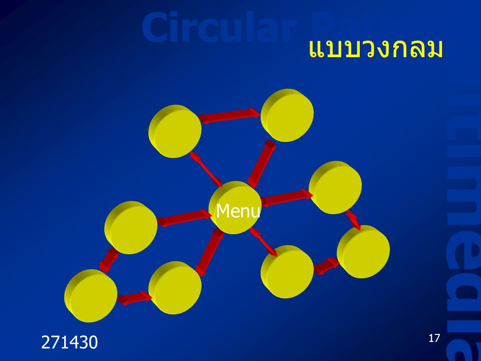 Circular Paths แบบวงกลม Menu Multimedia 271430