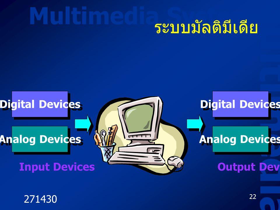 Multimedia Multimedia System ระบบมัลติมีเดีย Digital Devices