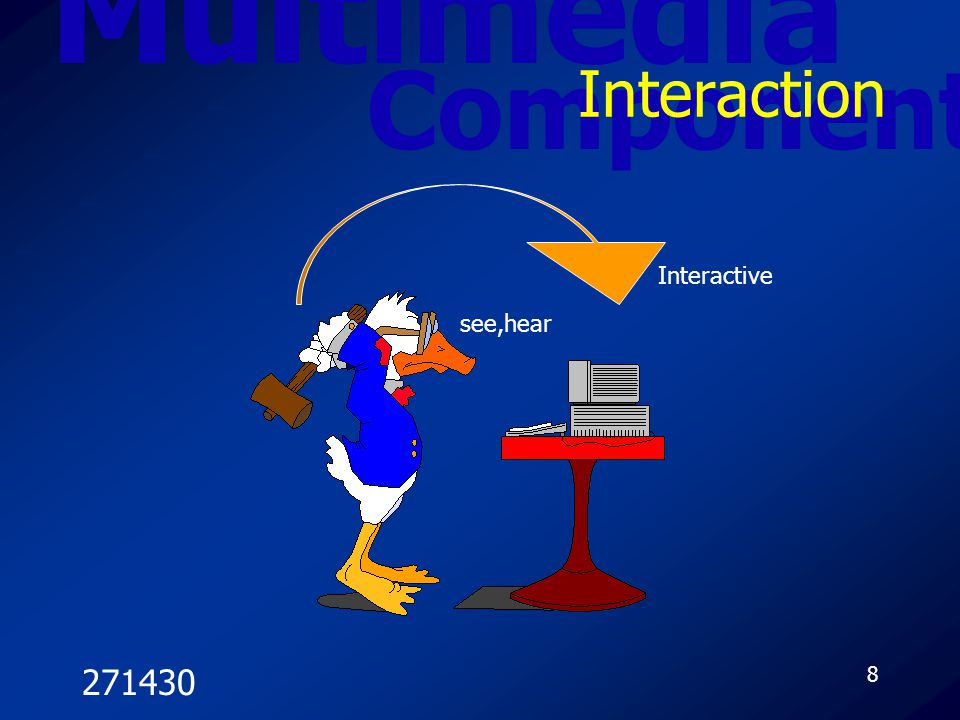 Multimedia Interaction Component Interactive see,hear 271430