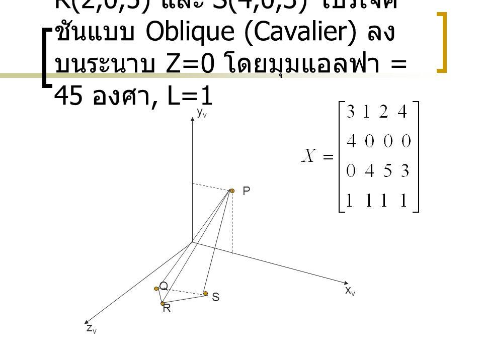 Ex วัตถุ P(3,4,0), Q(1,0,4), R(2,0,5) และ S(4,0,3) โปรเจ็คชันแบบ Oblique (Cavalier) ลงบนระนาบ Z=0 โดยมุมแอลฟา = 45 องศา, L=1
