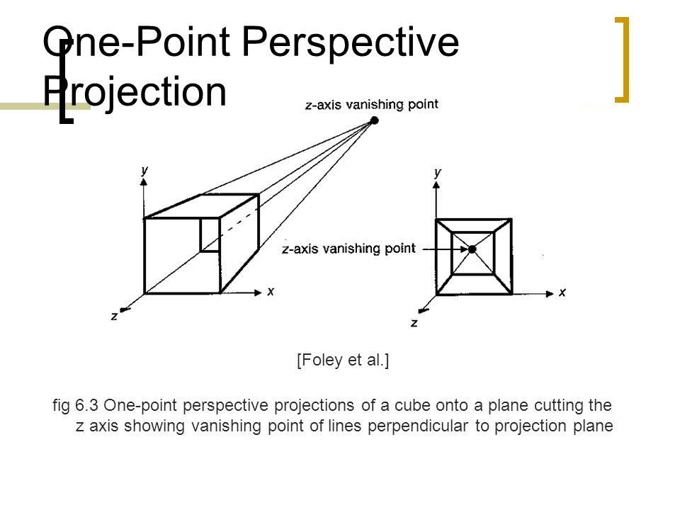 One-Point Perspective Projection