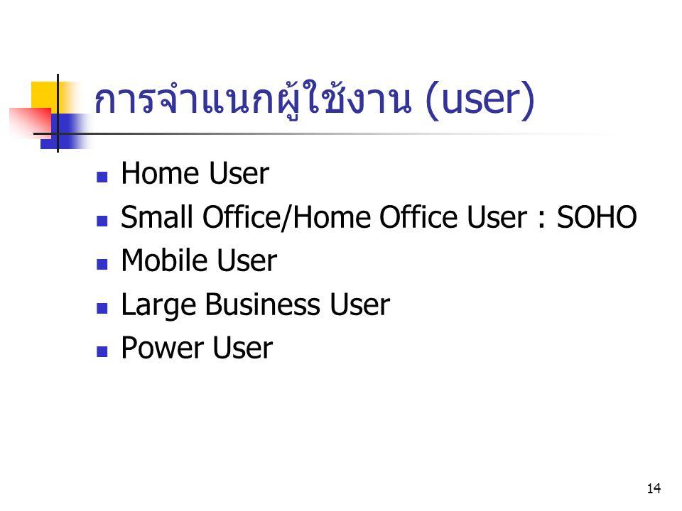 การจำแนกผู้ใช้งาน (user)
