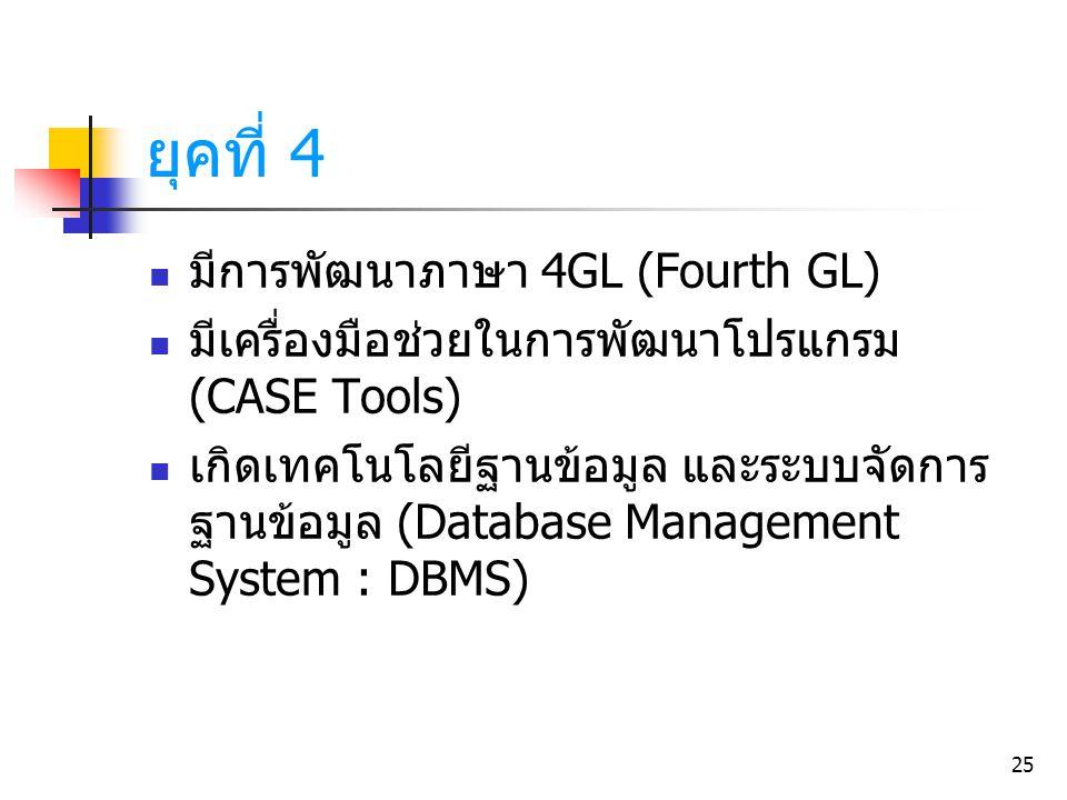 ยุคที่ 4 มีการพัฒนาภาษา 4GL (Fourth GL)