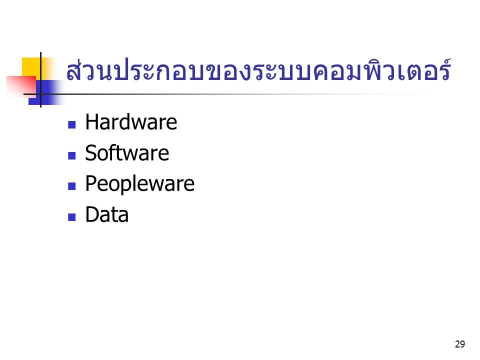 ส่วนประกอบของระบบคอมพิวเตอร์